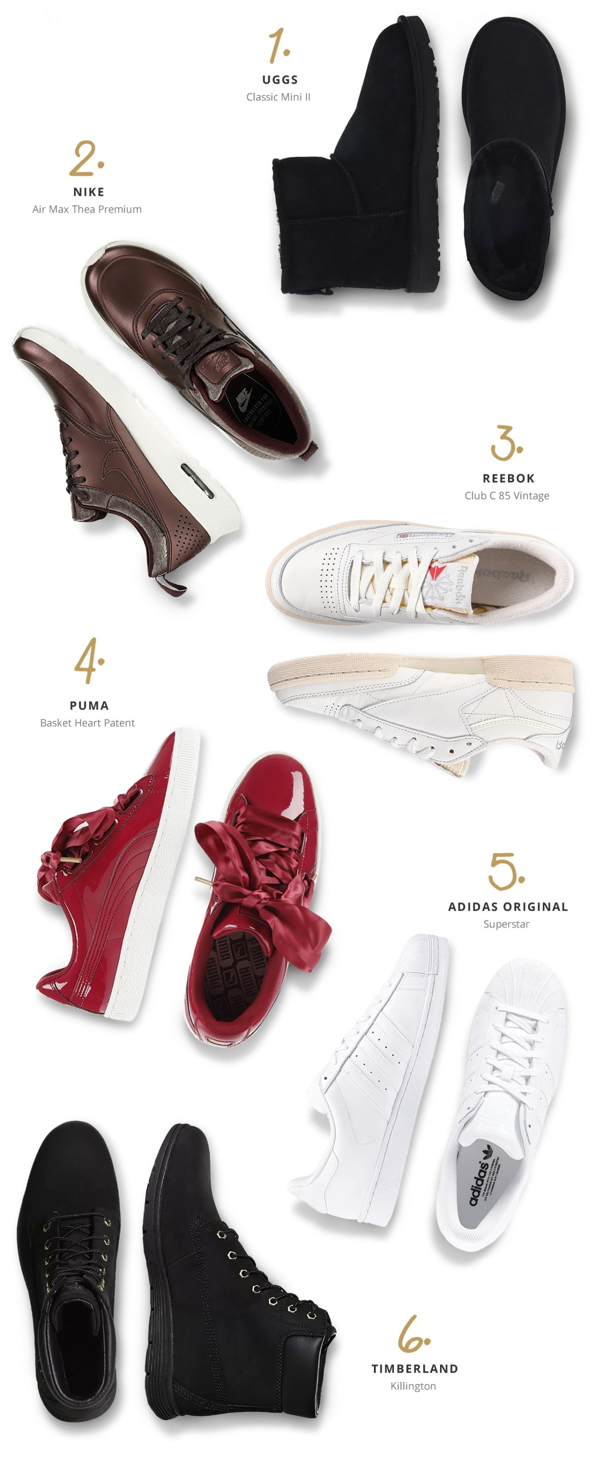 Top 6 Street-Schuh Trends Fashionblog